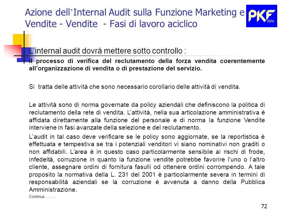 72 Azione dell Internal Audit sulla Funzione Marketing e Vendite - Vendite - Fasi di lavoro aciclico Linternal audit dovrà mettere sotto controllo : i