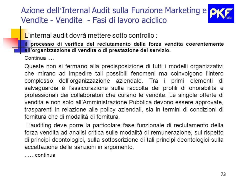 73 Azione dell Internal Audit sulla Funzione Marketing e Vendite - Vendite - Fasi di lavoro aciclico Linternal audit dovrà mettere sotto controllo : i