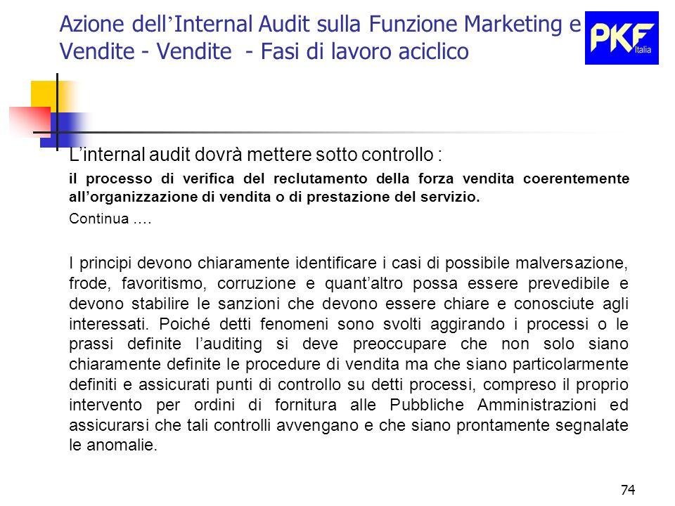74 Azione dell Internal Audit sulla Funzione Marketing e Vendite - Vendite - Fasi di lavoro aciclico Linternal audit dovrà mettere sotto controllo : i