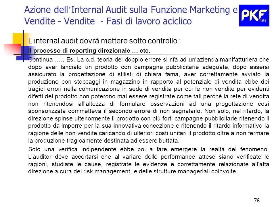 78 Azione dell Internal Audit sulla Funzione Marketing e Vendite - Vendite - Fasi di lavoro aciclico Linternal audit dovrà mettere sotto controllo : i