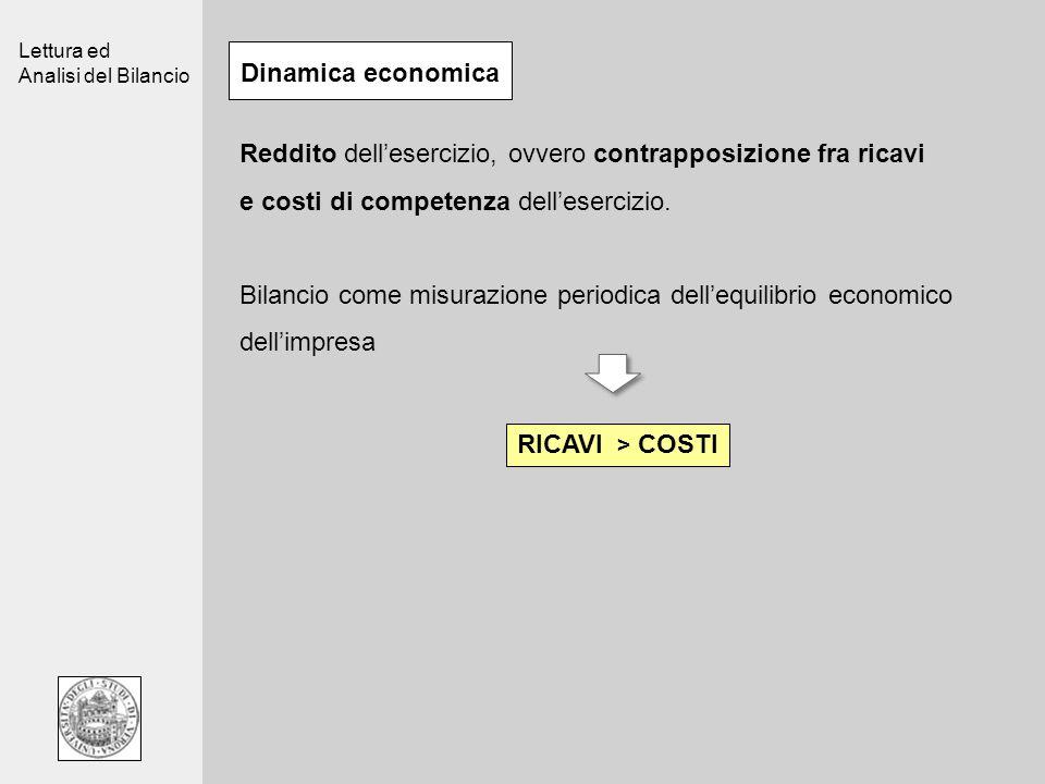Lettura ed Analisi del Bilancio Dinamica economica Reddito dellesercizio, ovvero contrapposizione fra ricavi e costi di competenza dellesercizio. Bila
