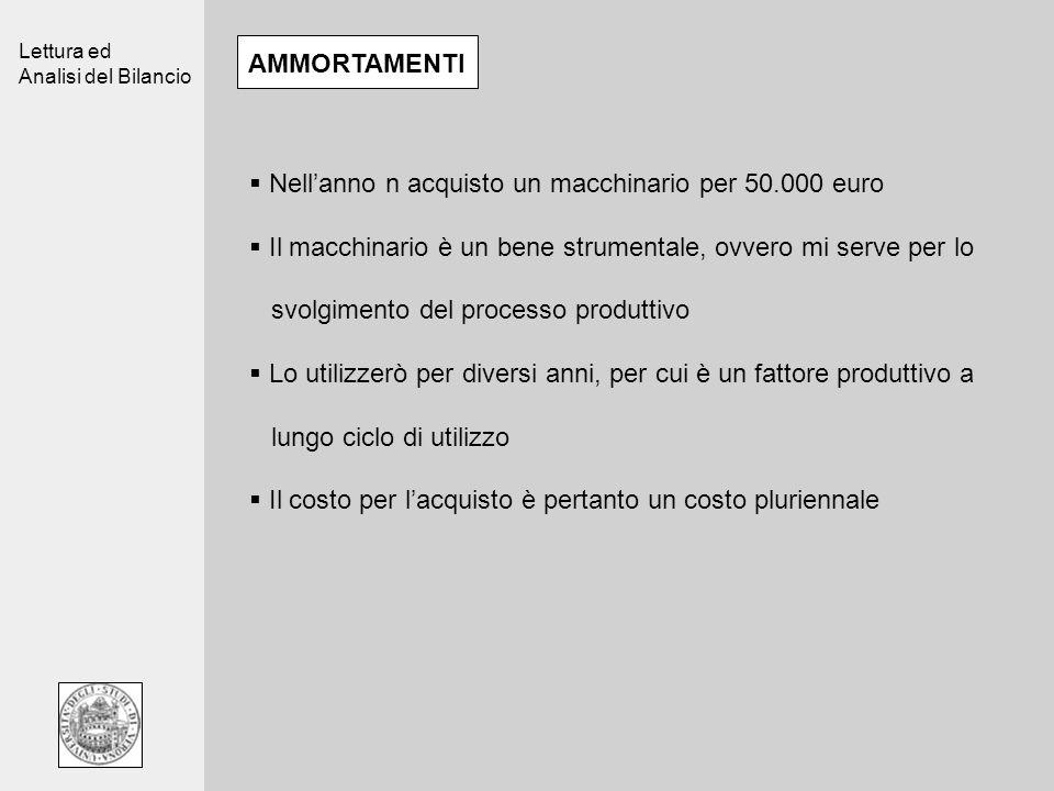 Lettura ed Analisi del Bilancio AMMORTAMENTI Nellanno n acquisto un macchinario per 50.000 euro Il macchinario è un bene strumentale, ovvero mi serve