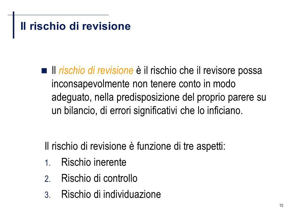 10 Il rischio di revisione Il rischio di revisione è il rischio che il revisore possa inconsapevolmente non tenere conto in modo adeguato, nella predi