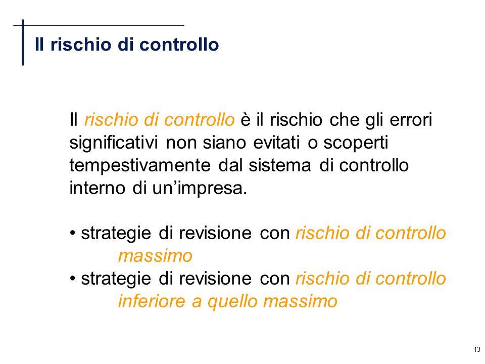 13 Il rischio di controllo Il rischio di controllo è il rischio che gli errori significativi non siano evitati o scoperti tempestivamente dal sistema