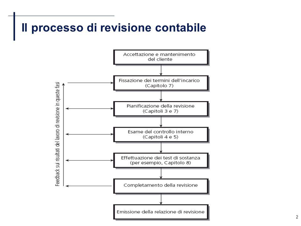 2 Il processo di revisione contabile