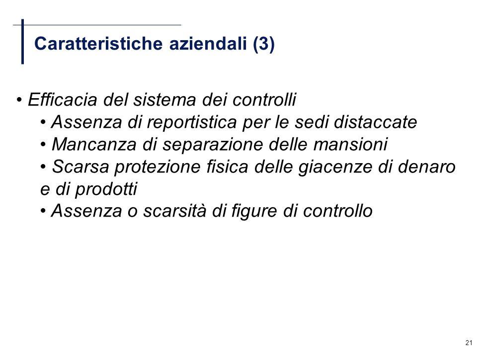 21 Caratteristiche aziendali (3) Efficacia del sistema dei controlli Assenza di reportistica per le sedi distaccate Mancanza di separazione delle mans