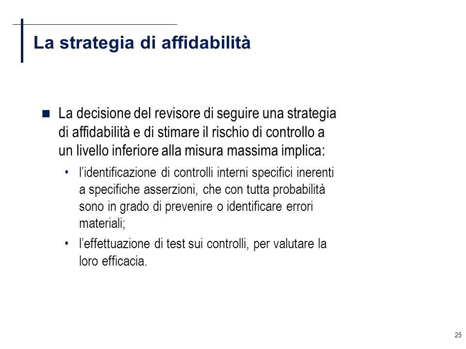 25 La strategia di affidabilità La decisione del revisore di seguire una strategia di affidabilità e di stimare il rischio di controllo a un livello i