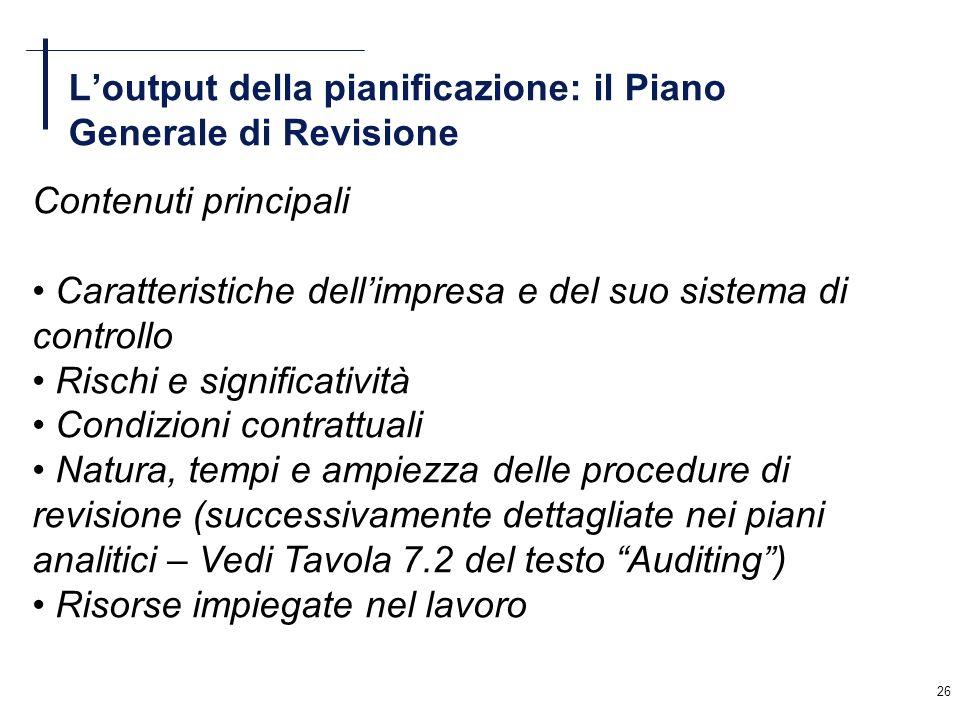 26 Loutput della pianificazione: il Piano Generale di Revisione Contenuti principali Caratteristiche dellimpresa e del suo sistema di controllo Rischi