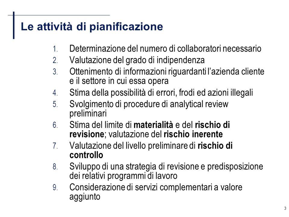 3 Le attività di pianificazione 1. Determinazione del numero di collaboratori necessario 2. Valutazione del grado di indipendenza 3. Ottenimento di in