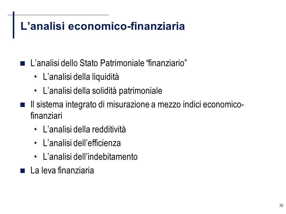 30 Lanalisi economico-finanziaria Lanalisi dello Stato Patrimoniale finanziario Lanalisi della liquidità Lanalisi della solidità patrimoniale Il siste