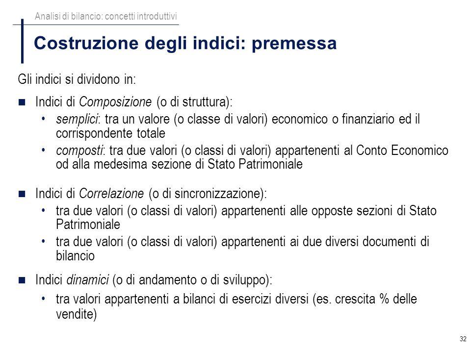 32 Costruzione degli indici: premessa Gli indici si dividono in: Indici di Composizione (o di struttura): semplici : tra un valore (o classe di valori