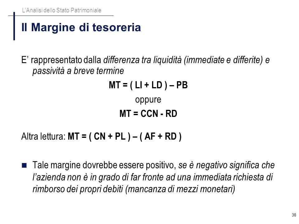 38 Il Margine di tesoreria LAnalisi dello Stato Patrimoniale E rappresentato dalla differenza tra liquidità (immediate e differite) e passività a brev
