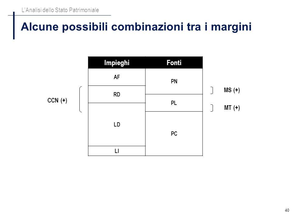 40 Alcune possibili combinazioni tra i margini LAnalisi dello Stato Patrimoniale ImpieghiFonti AF PN RD PL LD PC LI CCN (+) MT (+) MS (+)