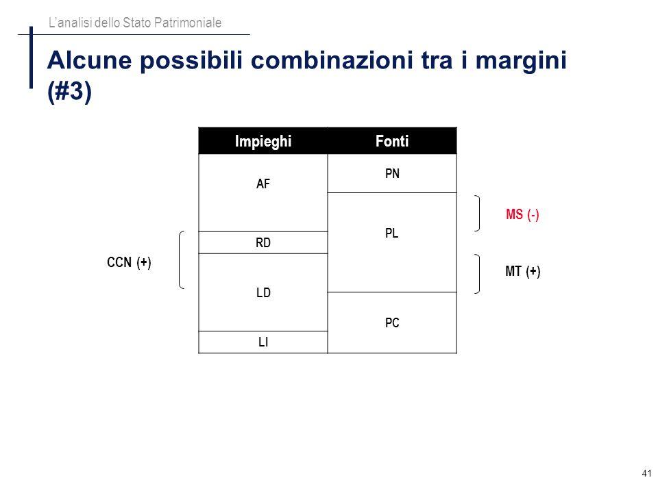 41 Alcune possibili combinazioni tra i margini (#3) Lanalisi dello Stato Patrimoniale ImpieghiFonti AF PN PL RD LD PC LI CCN (+) MT (+) MS (-)