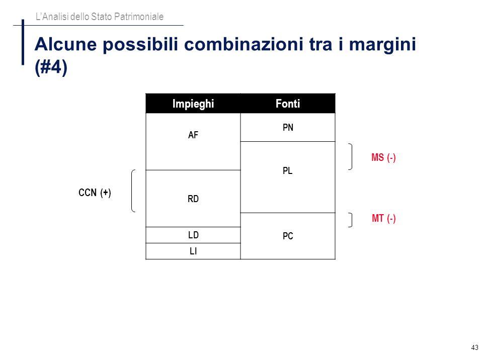 43 Alcune possibili combinazioni tra i margini (#4) LAnalisi dello Stato Patrimoniale ImpieghiFonti AF PN PL RD PC LD LI CCN (+) MT (-) MS (-)