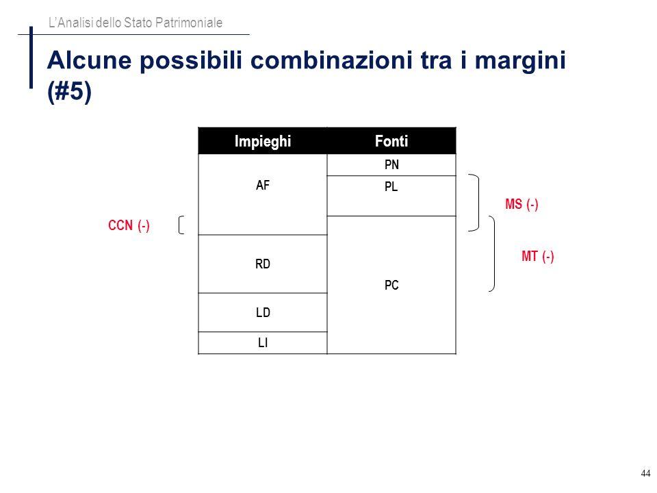 44 Alcune possibili combinazioni tra i margini (#5) LAnalisi dello Stato Patrimoniale ImpieghiFonti AF PN PL PC RD LD LI CCN (-) MT (-) MS (-)