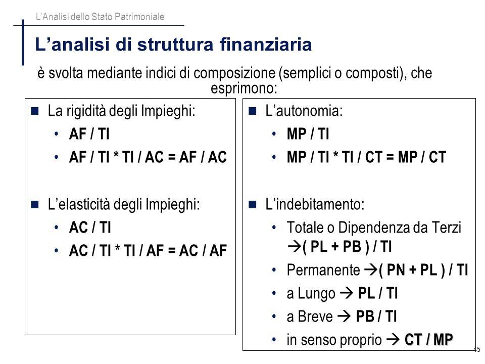 45 Lanalisi di struttura finanziaria La rigidità degli Impieghi: AF / TI AF / TI * TI / AC = AF / AC Lelasticità degli Impieghi: AC / TI AC / TI * TI