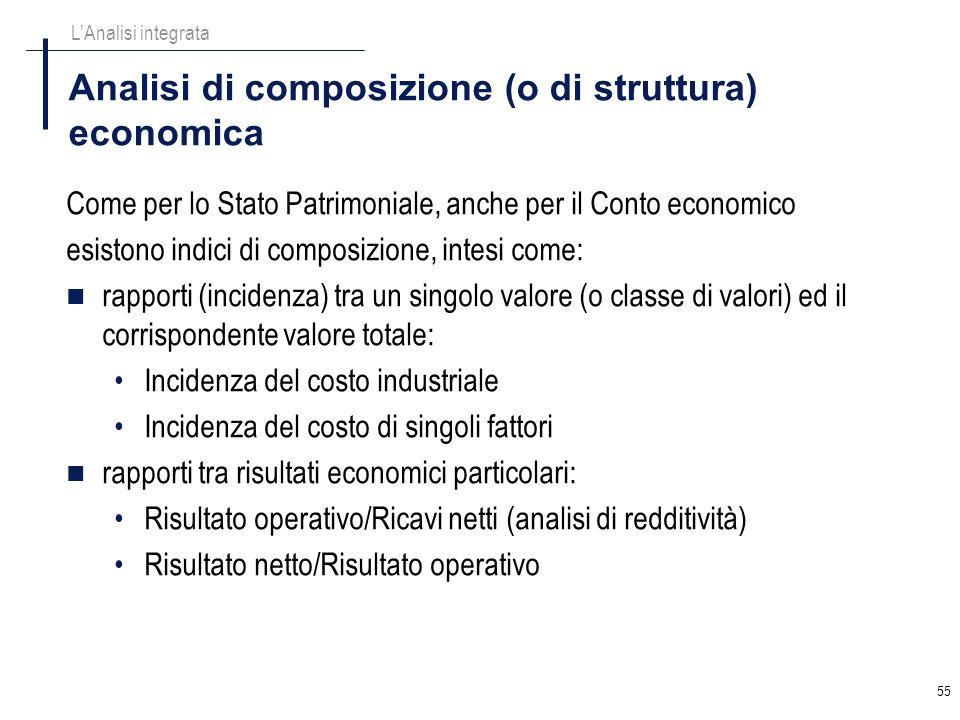 55 Analisi di composizione (o di struttura) economica Come per lo Stato Patrimoniale, anche per il Conto economico esistono indici di composizione, in