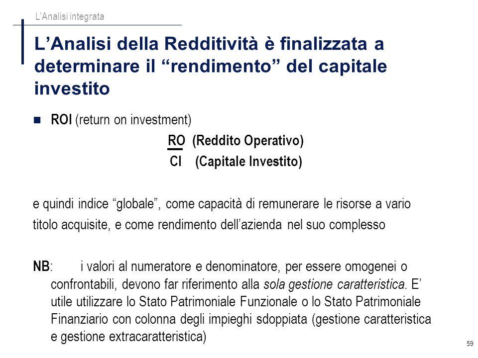59 LAnalisi della Redditività è finalizzata a determinare il rendimento del capitale investito LAnalisi integrata ROI (return on investment) RO (Reddi