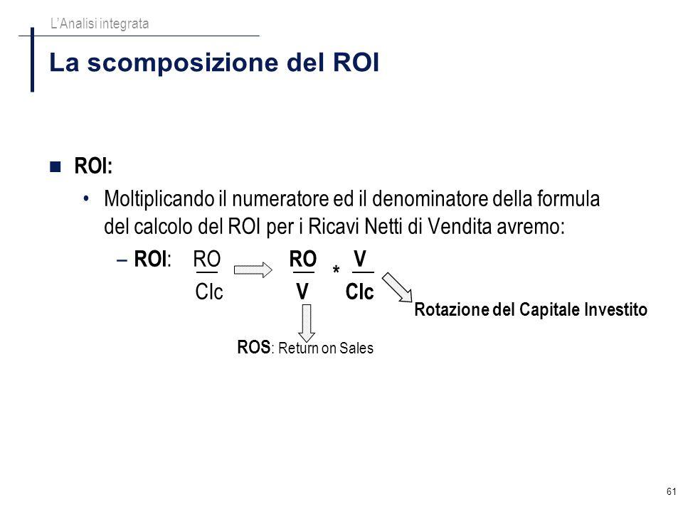 61 La scomposizione del ROI LAnalisi integrata ROI: Moltiplicando il numeratore ed il denominatore della formula del calcolo del ROI per i Ricavi Nett