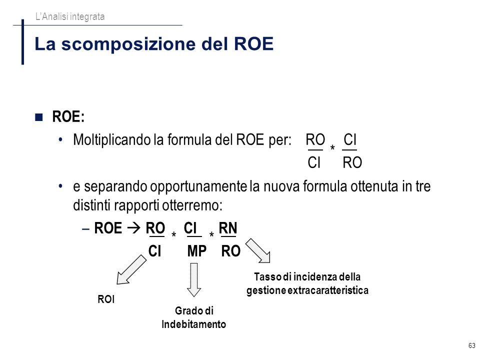 63 La scomposizione del ROE LAnalisi integrata ROE: Moltiplicando la formula del ROE per: RO CI CI RO e separando opportunamente la nuova formula otte