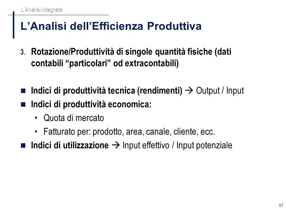67 LAnalisi dellEfficienza Produttiva LAnalisi integrata 3. Rotazione/Produttività di singole quantità fisiche (dati contabili particolari od extracon