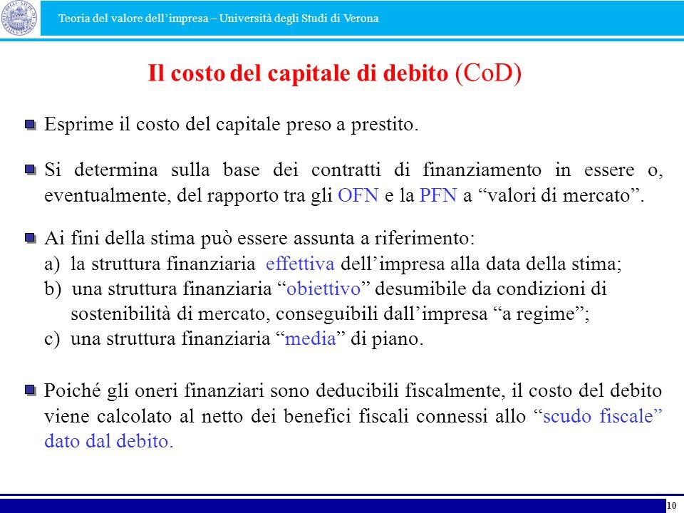 Il costo del capitale di debito (CoD) Esprime il costo del capitale preso a prestito. Si determina sulla base dei contratti di finanziamento in essere