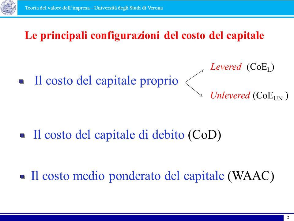 2 Il costo del capitale proprio Le principali configurazioni del costo del capitale Il costo del capitale di debito (CoD) Levered (CoE L ) Unlevered (