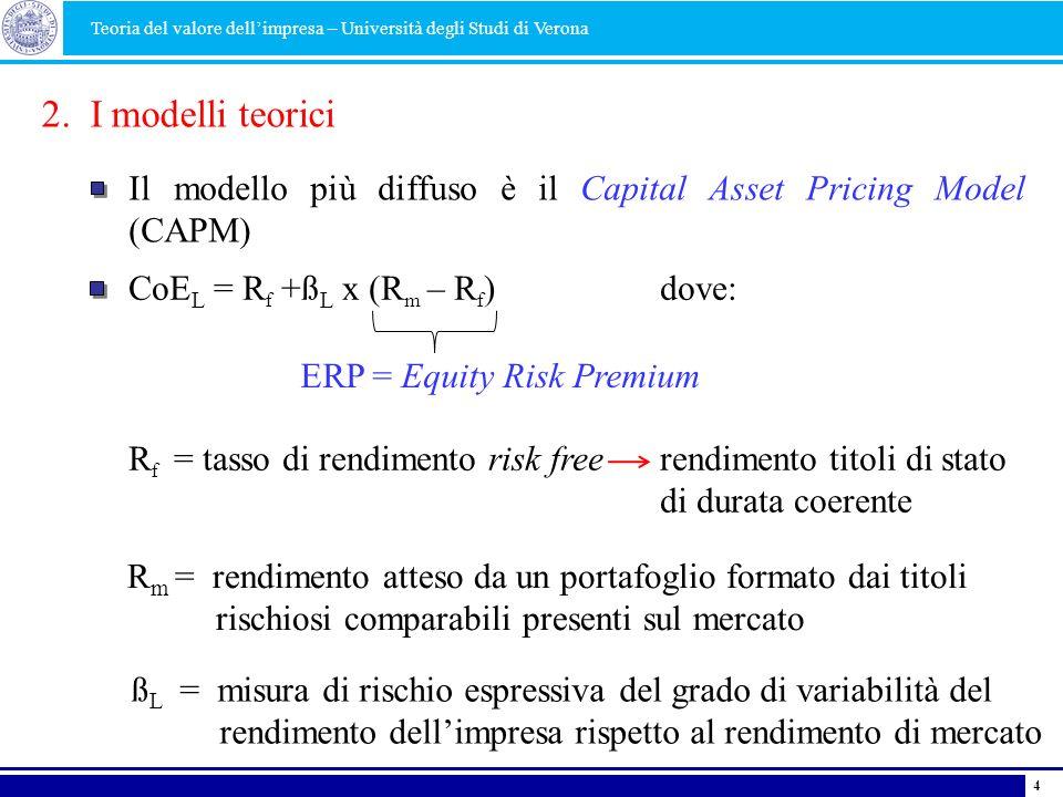 2. I modelli teorici Il modello più diffuso è il Capital Asset Pricing Model (CAPM) CoE L = R f +ß L x (R m – R f )dove: R f = tasso di rendimento ris