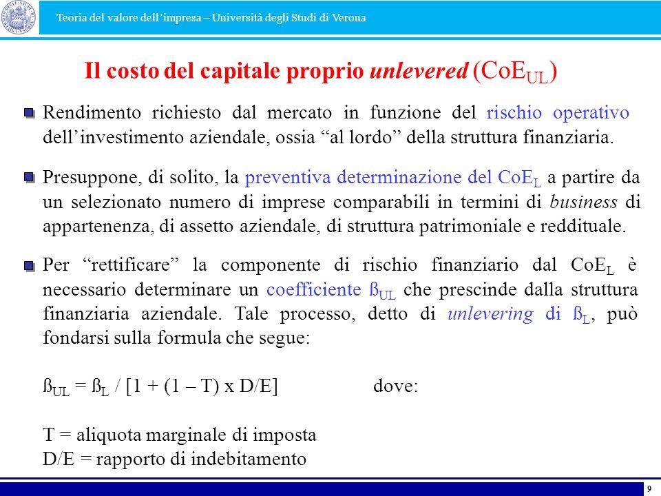 Il costo del capitale proprio unlevered (CoE UL ) Rendimento richiesto dal mercato in funzione del rischio operativo dellinvestimento aziendale, ossia