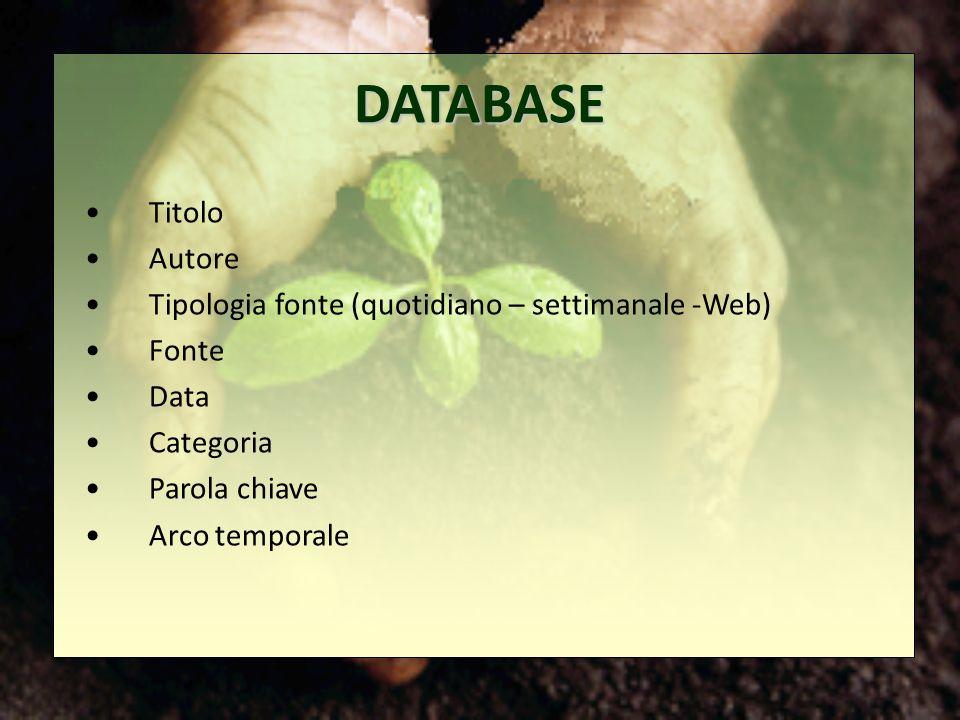 DATABASE Titolo Autore Tipologia fonte (quotidiano – settimanale -Web) Fonte Data Categoria Parola chiave Arco temporale