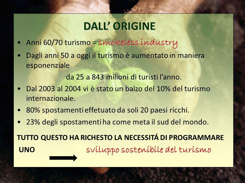 TURISMO RESPONSABILE E POLITICA Il turismo come industria: Il governo Prodi 1996 ha affidato il turismo al Ministro dellIndustria (il turismo occupa il 7/8% del PIL; 112 milioni di persone impiegate).