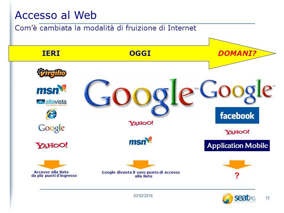 03/02/2014 12 Web 2.0
