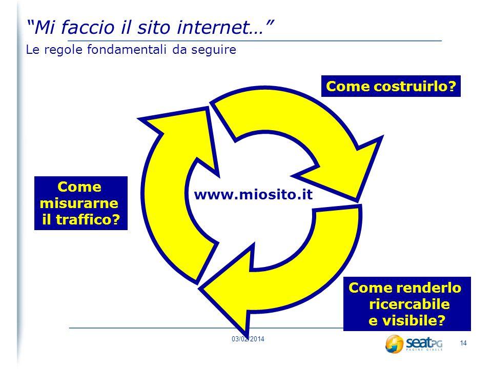 03/02/2014 13 Accesso al Web Comè cambiata la modalità di fruizione di Internet Accesso alla Rete da più punti dingresso Google diventa il vero punto