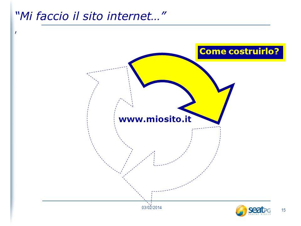 03/02/2014 14 Mi faccio il sito internet… Le regole fondamentali da seguire www.miosito.it Come costruirlo? Come renderlo ricercabile e visibile? Come