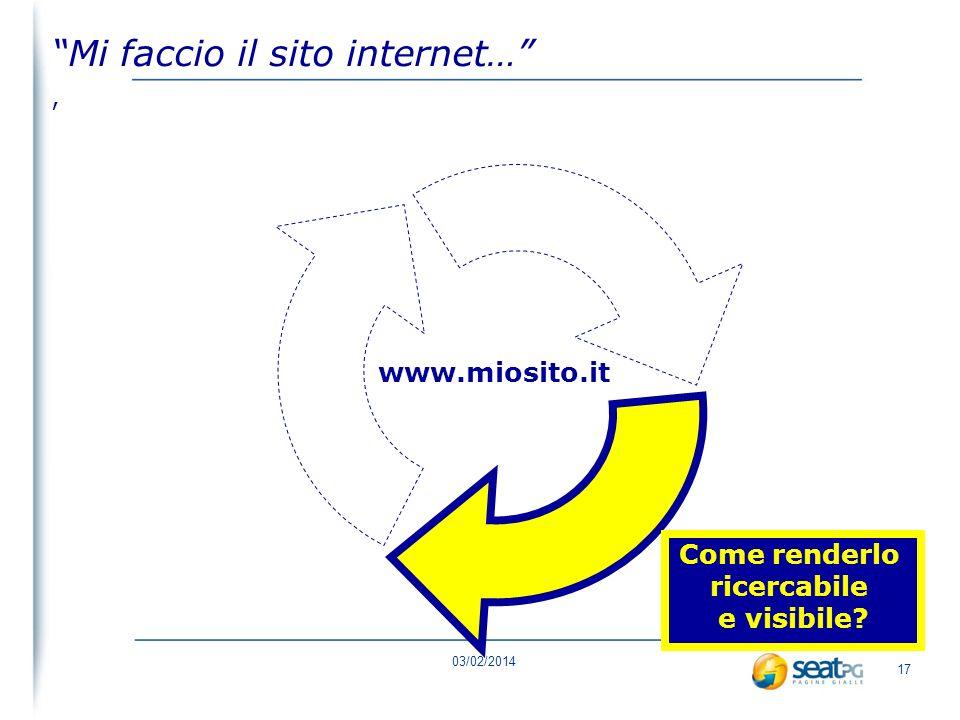 03/02/2014 16 Come costruirlo? mi faccio il sito internet… Come costruirlo? Nome Contenuti Layout www.idraulicorossi.com SI www.idraulicopiastrellista