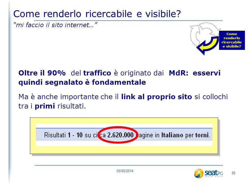 03/02/2014 19 Come renderlo ricercabile e visibile? mi faccio il sito internet… indicizzazione visibilità SEO: Search Engine Optimisation SEM: Search
