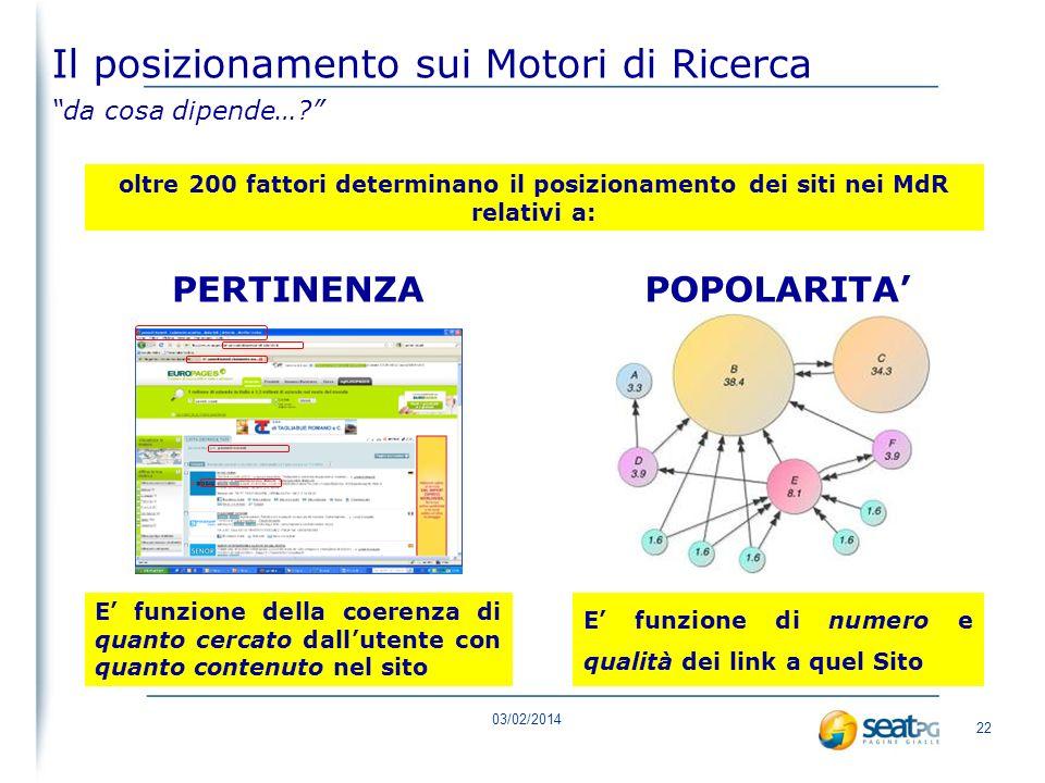 03/02/2014 21 Link Sponsorizzati Listato Organico La visibilità delle posizioni