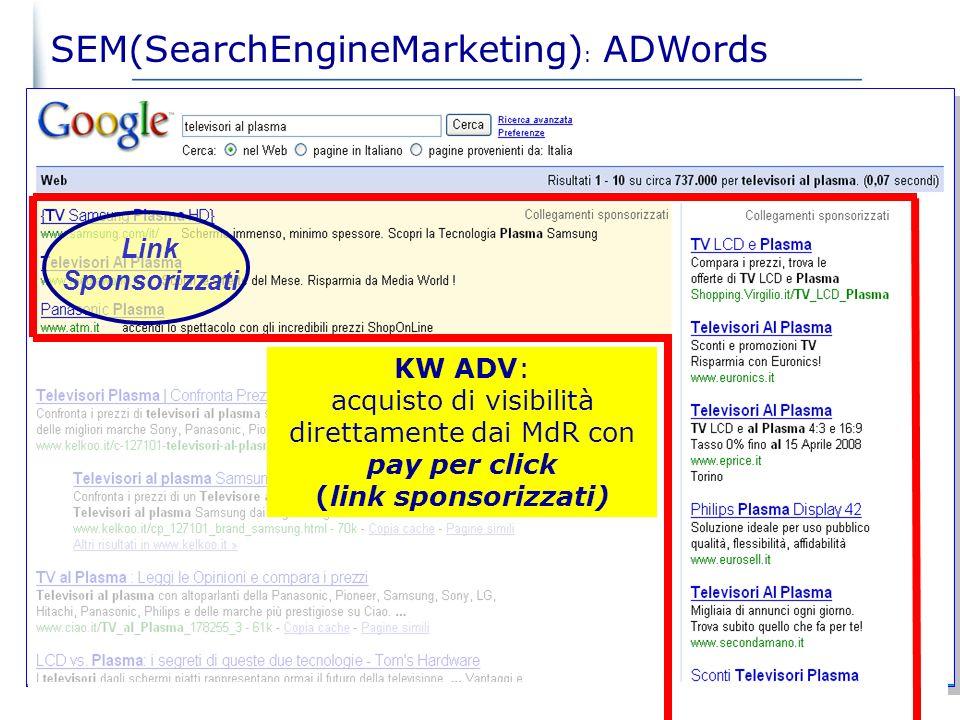 03/02/2014 30 SEO e Link Popularity segue Tutto ciò che si deve sapere sul Link Building es.: Paginegialle.it PageRank 8/10 www.ilmiosito.it