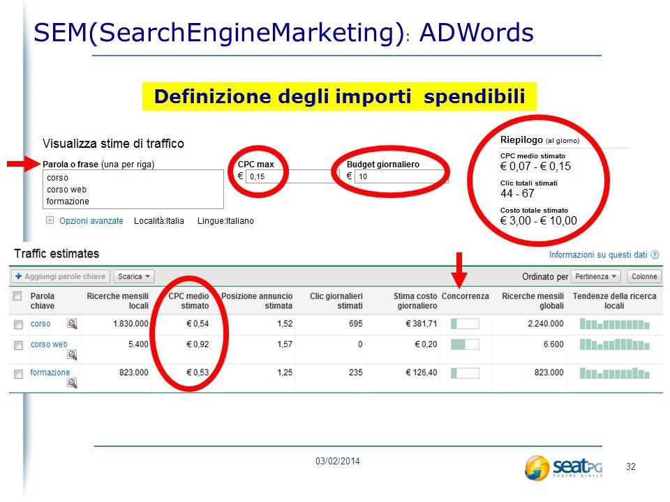 03/02/2014 31 Link Sponsorizzati KW ADV: acquisto di visibilità direttamente dai MdR con pay per click (link sponsorizzati) SEM(SearchEngineMarketing) : ADWords