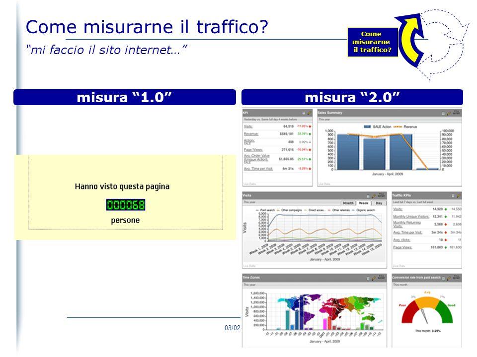 03/02/2014 34 Se non controlli il traffico che porti sul tuo sito non stai facendo un buon lavoro! Come misurarne il traffico? mi faccio il sito inter
