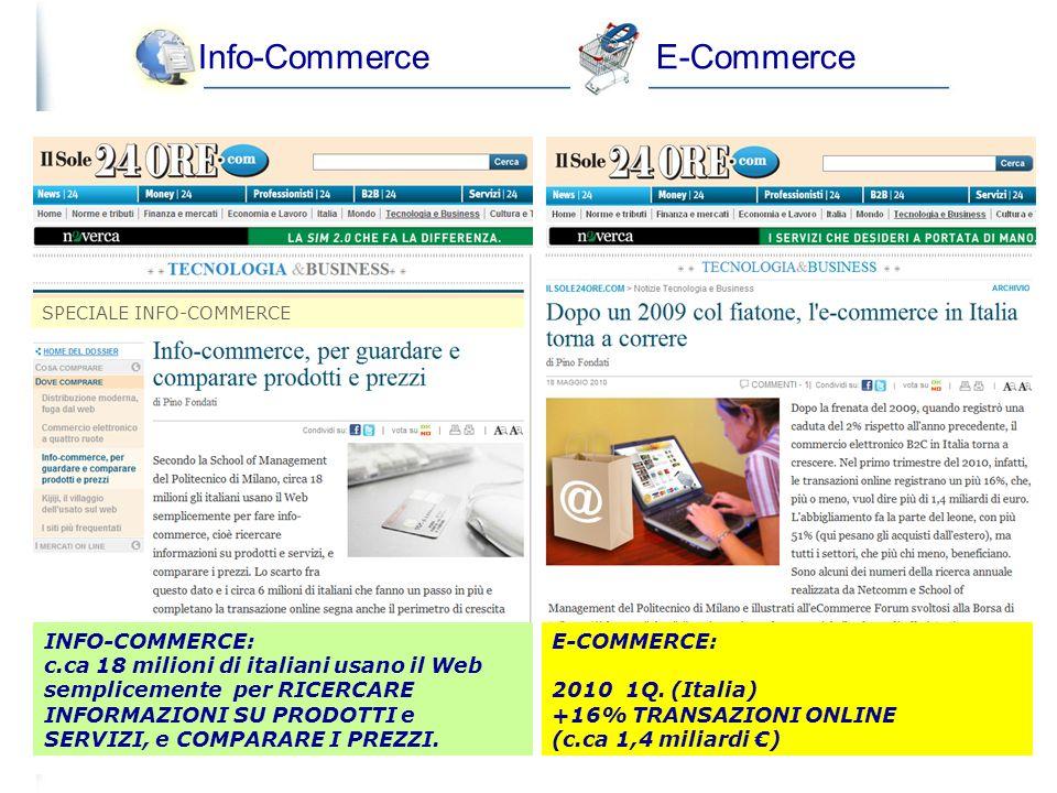 03/02/2014 37 Come i visitatori sono approdati sul mio sito? Che termini di ricerca hanno utilizzato per scoprire il mio sito? Il numero di visitatori