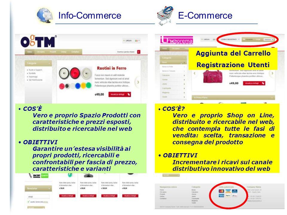 03/02/2014 38 SPECIALE INFO-COMMERCE INFO-COMMERCE: c.ca 18 milioni di italiani usano il Web semplicemente per RICERCARE INFORMAZIONI SU PRODOTTI e SE