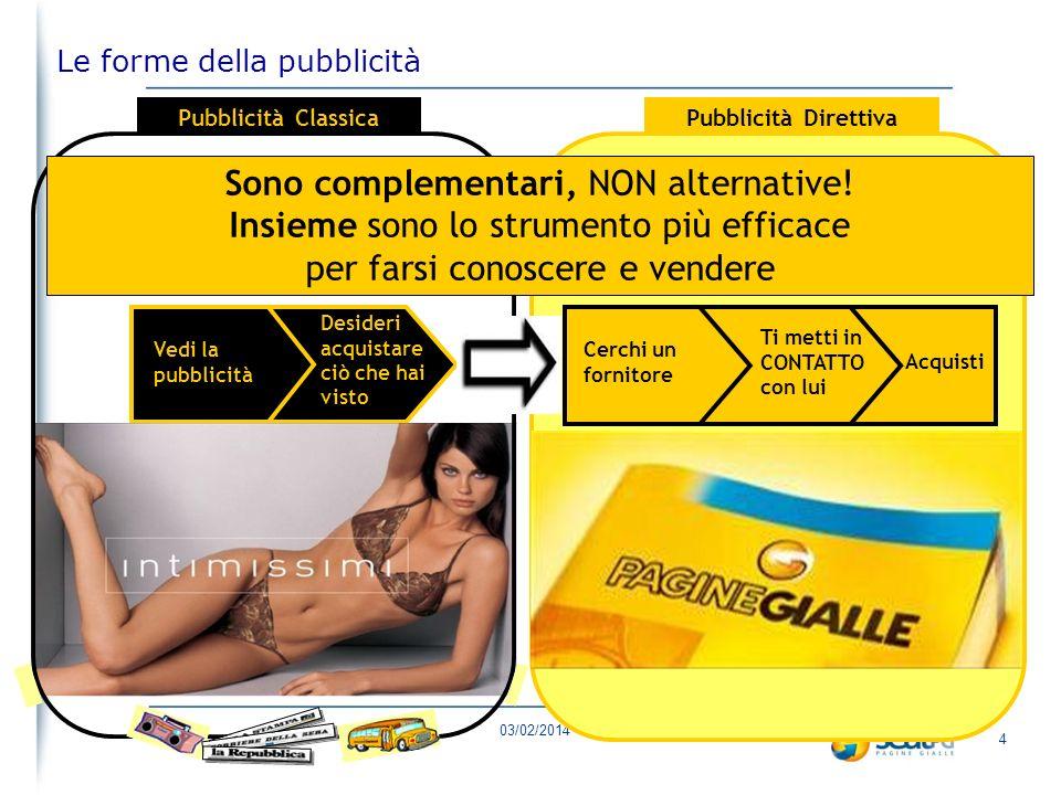 03/02/2014 4 Le forme della pubblicità Desideri acquistare ciò che hai visto Pubblicità Direttiva Perché si fa.