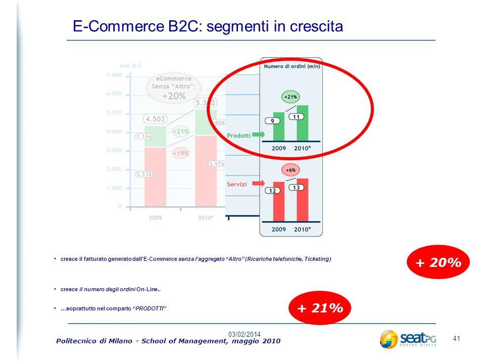 03/02/2014 40 2009: – 2% nonostante effetto crisi economica mondiale (Turismo e Assicurazioni i settori principali in tenuta…) 2010: nel 1°Q il valore dellE-Commerce B2C torna a crescere… con una previsione tot.