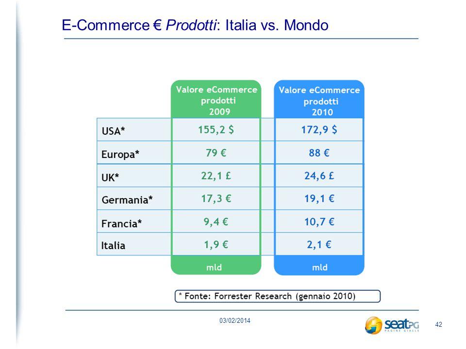 03/02/2014 41 cresce il fatturato generato dallE-Commerce senza laggregato Altro (Ricariche telefoniche, Ticketing ) cresce il numero degli ordini On-