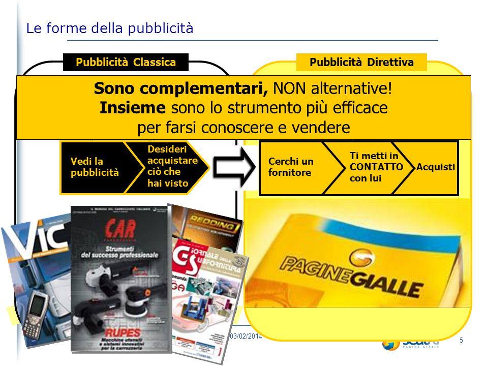 03/02/2014 4 Le forme della pubblicità Desideri acquistare ciò che hai visto Pubblicità Direttiva Perché si fa? Per farti vedere anche quando il tuo p