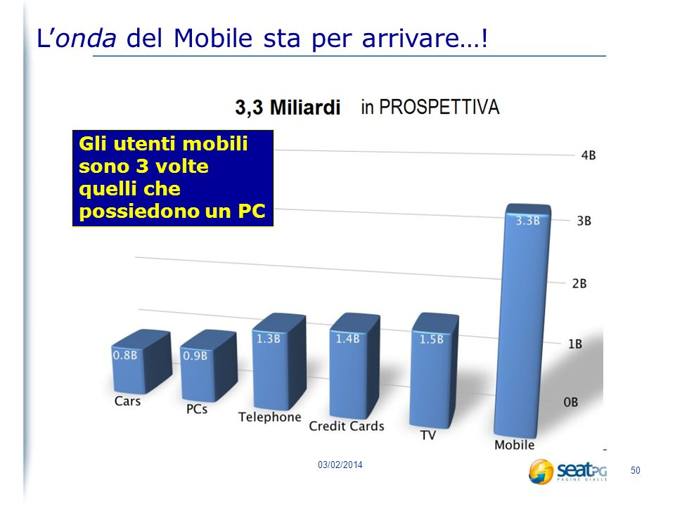 03/02/2014 49 Siamo pronti per il SURF ? di cellulari = meta pianeta Londa del Mobile sta per arrivare…!