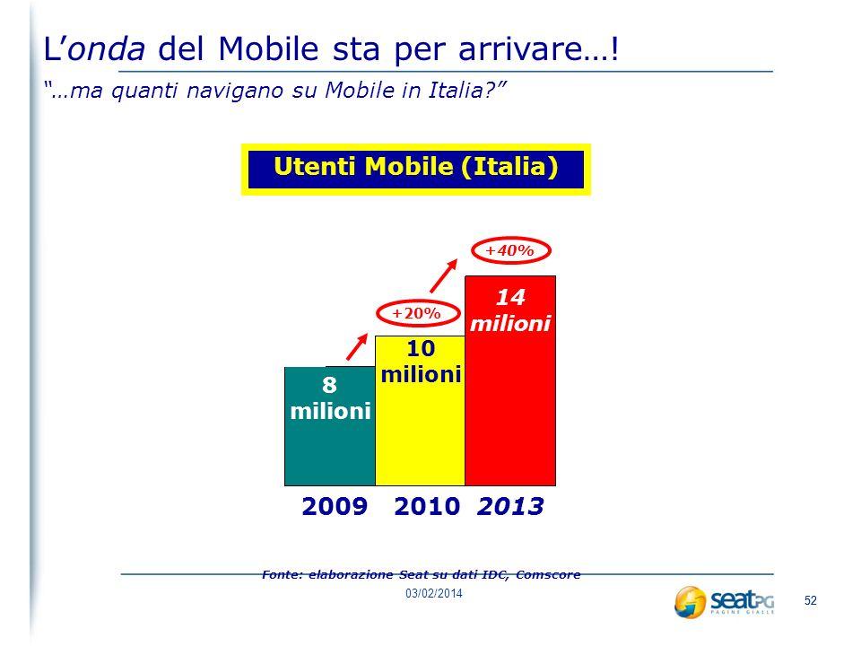03/02/2014 51 Londa del Mobile sta per arrivare…! …nei prossimi 5 anni cosa può accadere? 4. Le Application Mobile esploderanno 5. La spesa pubblicita