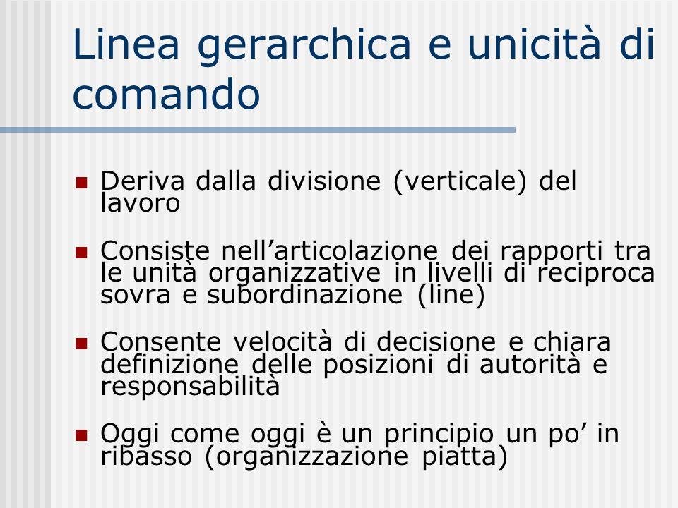 Linea gerarchica e unicità di comando Deriva dalla divisione (verticale) del lavoro Consiste nellarticolazione dei rapporti tra le unità organizzative